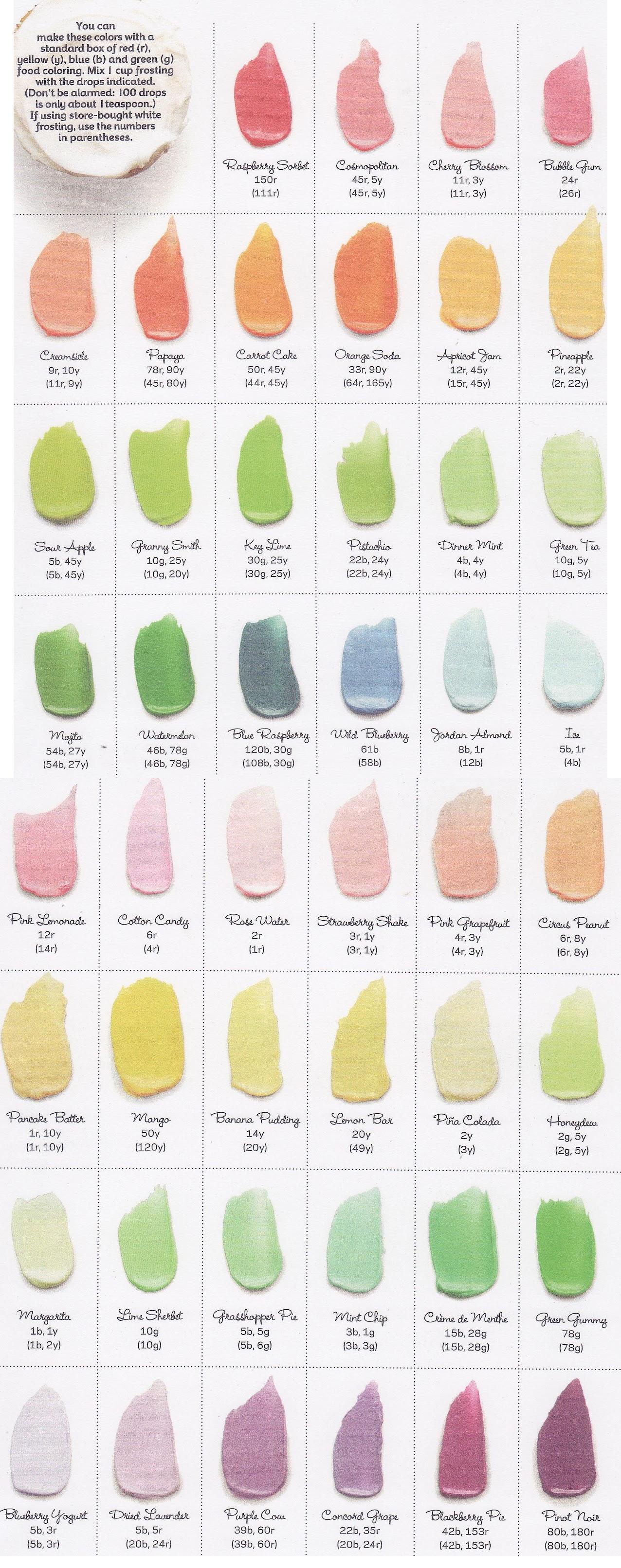 hvordan blander man grå farve